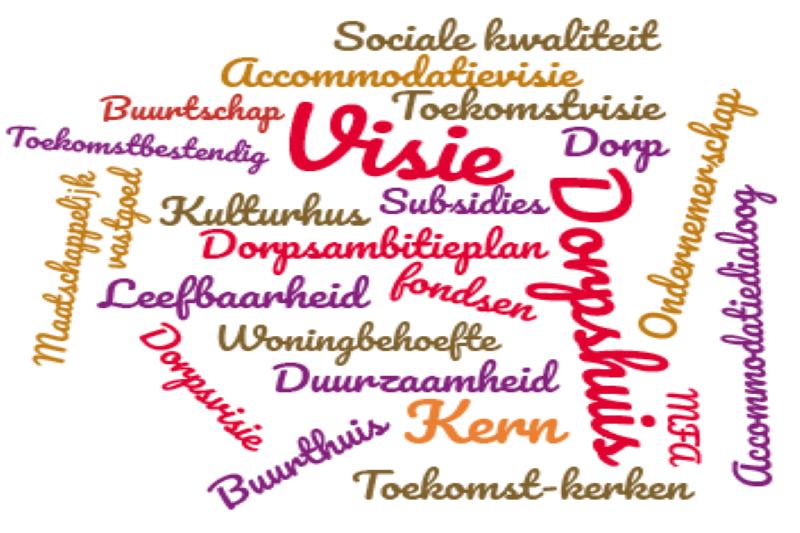 Leefbaarheid gemeenschappen – anno.nu